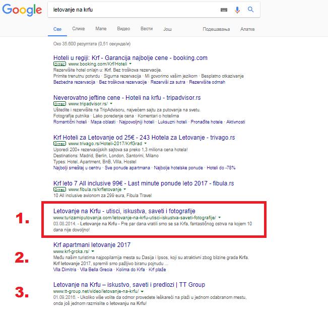 rangiranje-google-turizam