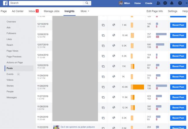analitika objava fb stranice